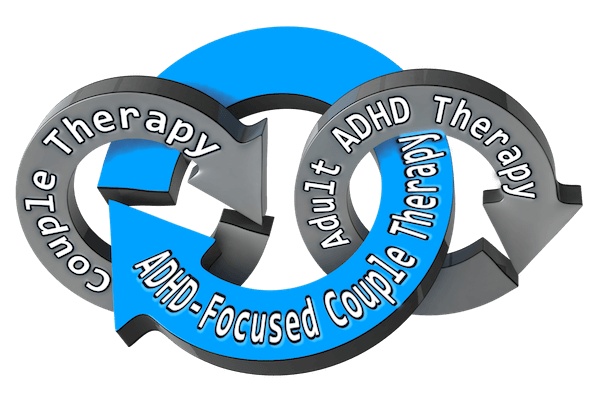 Adult ADHD-Focused Couple Therapy Model